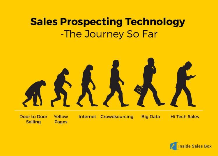sales prospecting evolution